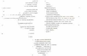 Henzen, Insc. 5381 ; C. I. L. vi. I, 912